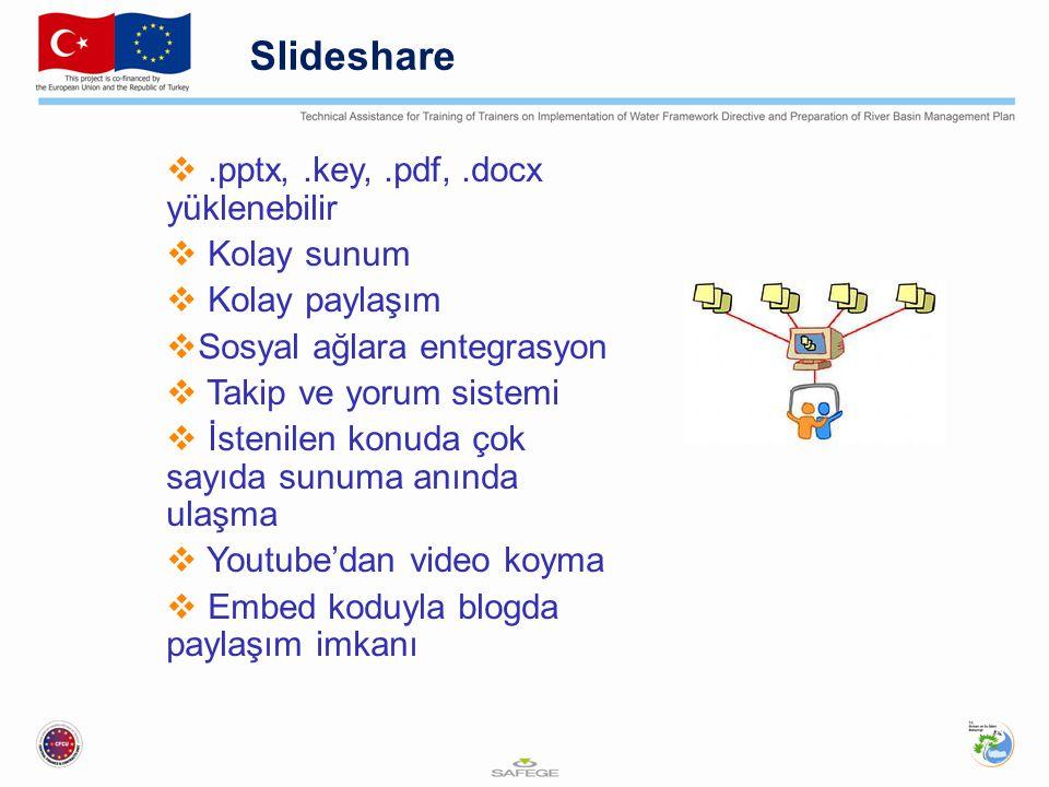 Slideshare .pptx, .key, .pdf, .docx yüklenebilir Kolay sunum
