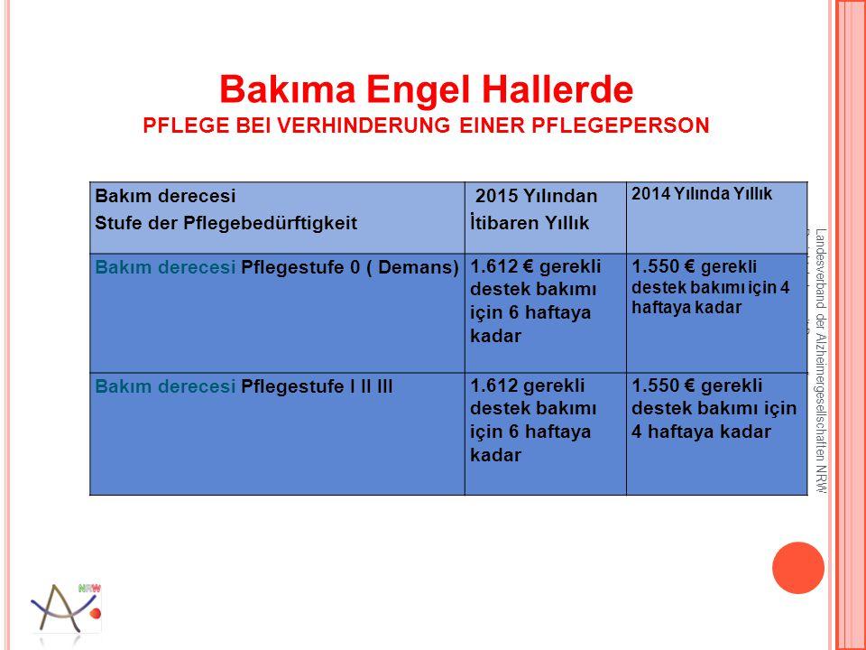 Bakıma Engel Hallerde PFLEGE BEI VERHINDERUNG EINER PFLEGEPERSON
