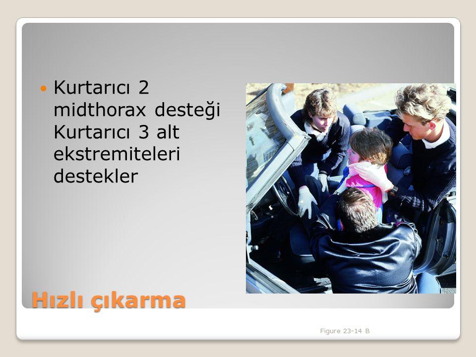 Kurtarıcı 2 midthorax desteği Kurtarıcı 3 alt ekstremiteleri destekler