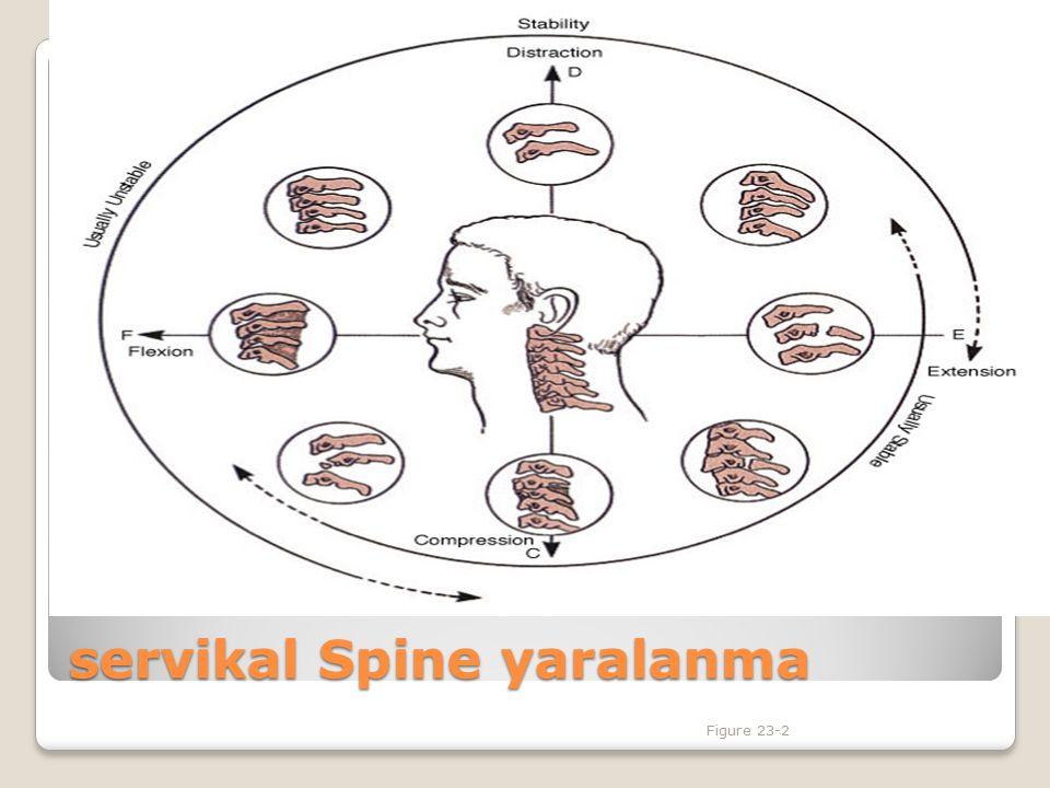 servikal Spine yaralanma