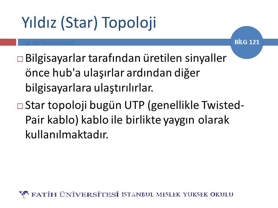 Yıldız (Star) Topoloji