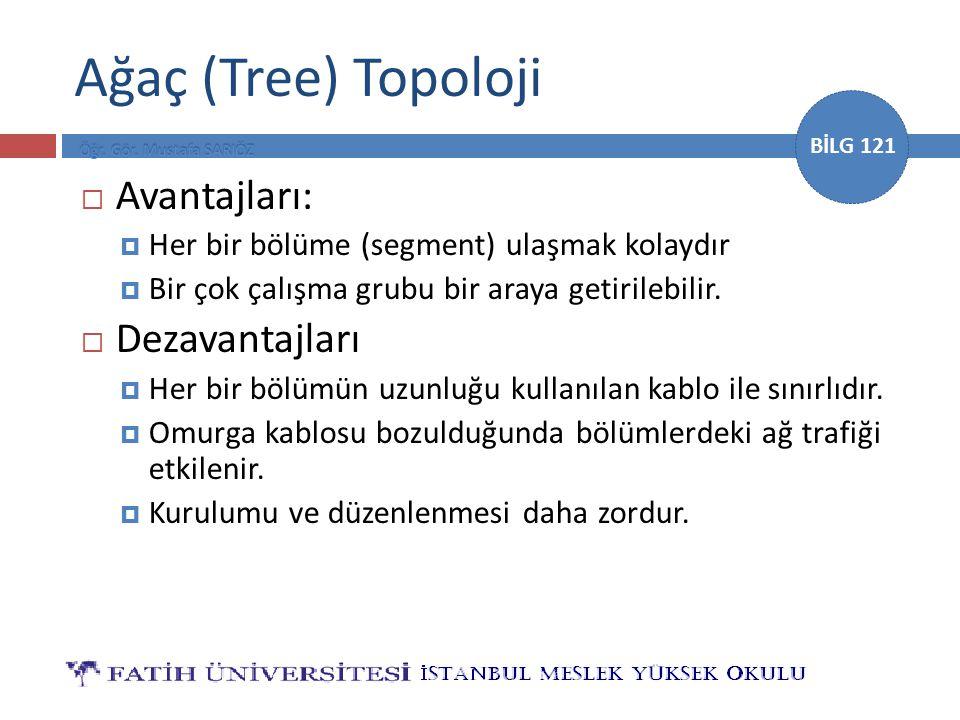Ağaç (Tree) Topoloji Avantajları: Dezavantajları