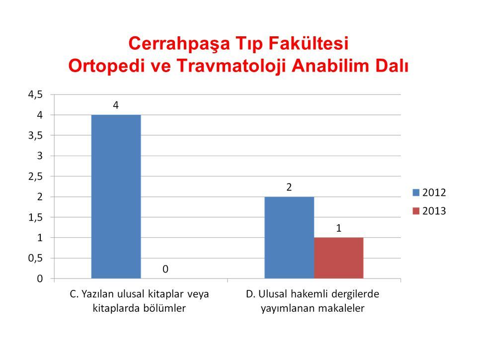 Cerrahpaşa Tıp Fakültesi Ortopedi ve Travmatoloji Anabilim Dalı