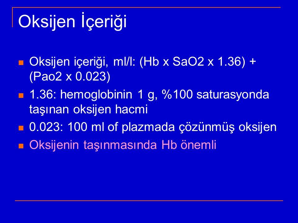 Oksijen İçeriği Oksijen içeriği, ml/l: (Hb x SaO2 x 1.36) + (Pao2 x 0.023) 1.36: hemoglobinin 1 g, %100 saturasyonda taşınan oksijen hacmi.