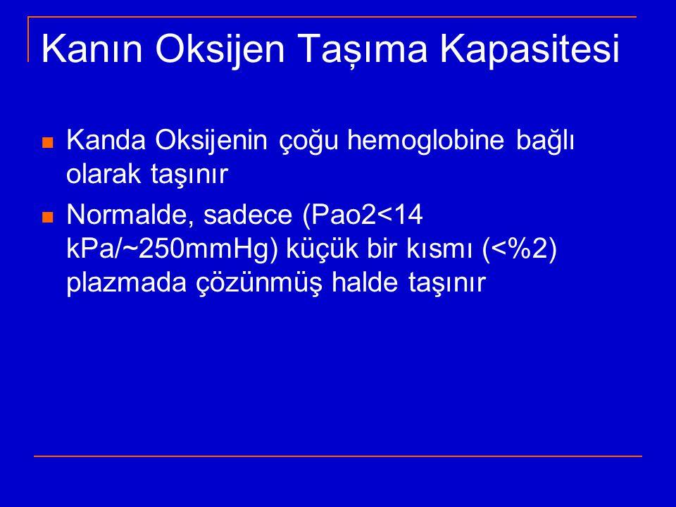 Kanın Oksijen Taşıma Kapasitesi