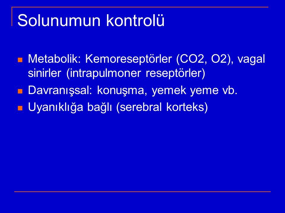Solunumun kontrolü Metabolik: Kemoreseptörler (CO2, O2), vagal sinirler (intrapulmoner reseptörler)