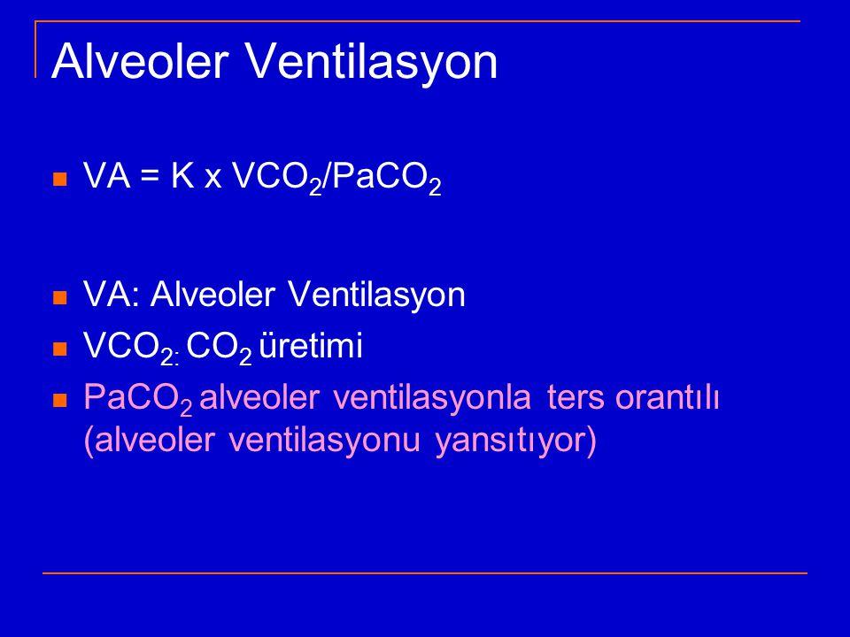 Alveoler Ventilasyon VA = K x VCO2/PaCO2 VA: Alveoler Ventilasyon