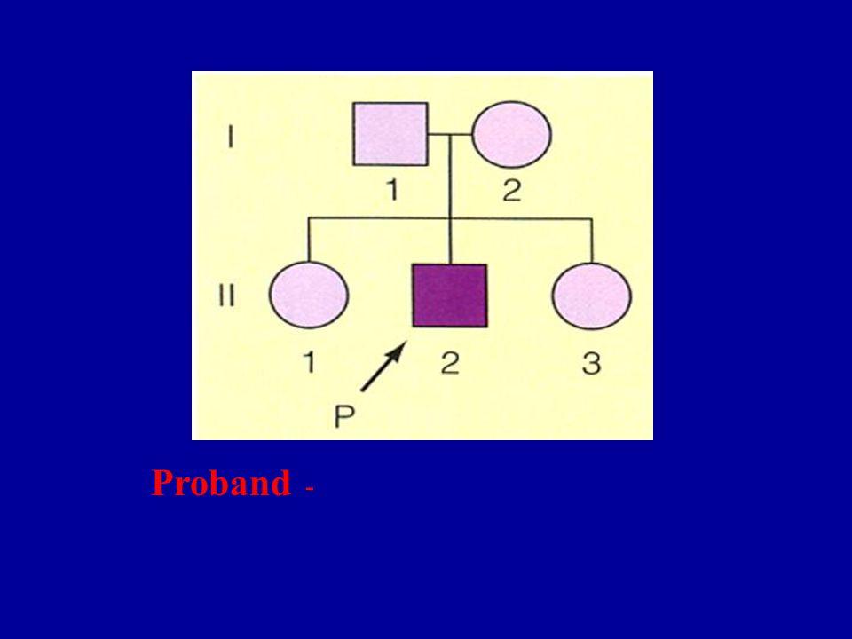 Proband -