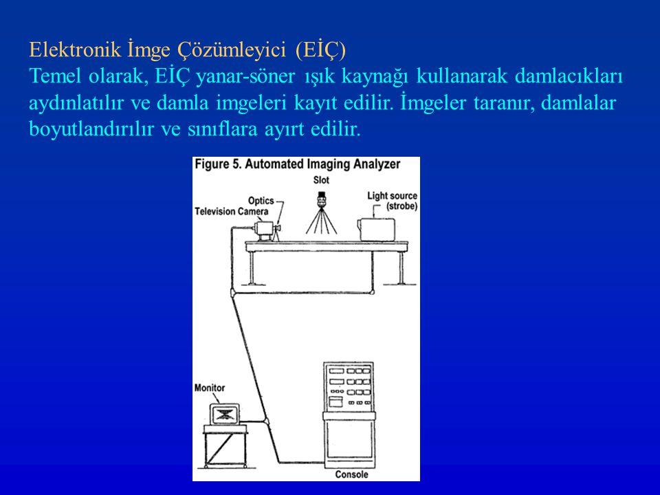 Elektronik İmge Çözümleyici (EİÇ)