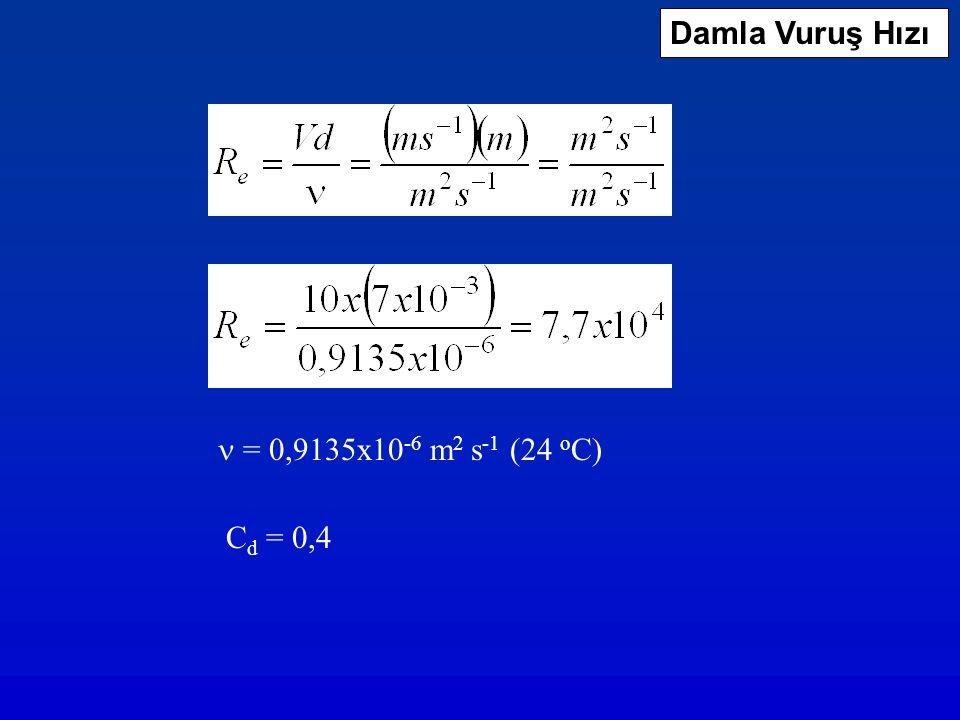 Damla Vuruş Hızı  = 0,9135x10-6 m2 s-1 (24 oC) Cd = 0,4