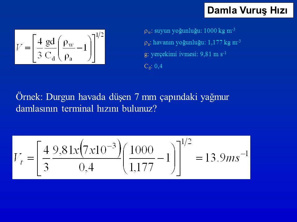 Damla Vuruş Hızı w: suyun yoğunluğu: 1000 kg m-3. a: havanın yoğunluğu: 1,177 kg m-3. g: yerçekimi ivmesi: 9,81 m s-1.