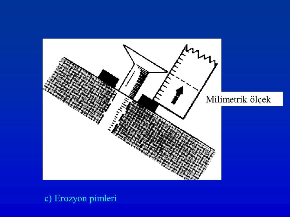 Milimetrik ölçek c) Erozyon pimleri