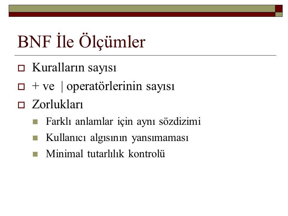 BNF İle Ölçümler Kuralların sayısı + ve | operatörlerinin sayısı