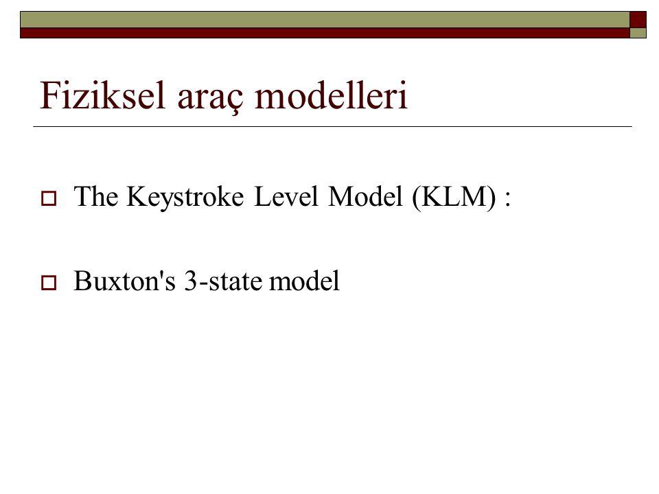 Fiziksel araç modelleri
