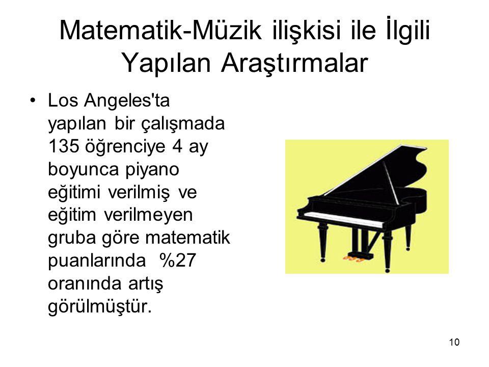 Matematik-Müzik ilişkisi ile İlgili Yapılan Araştırmalar