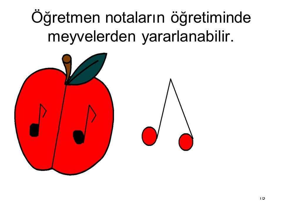 Öğretmen notaların öğretiminde meyvelerden yararlanabilir.