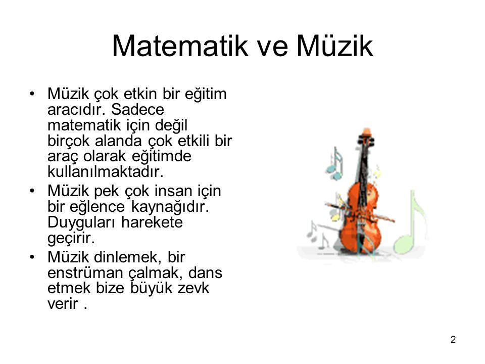 Matematik ve Müzik