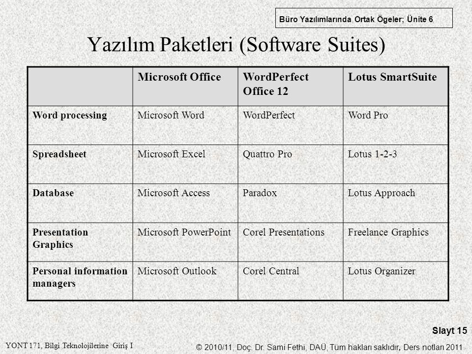 Yazılım Paketleri (Software Suites)