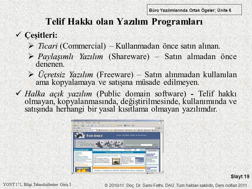 Telif Hakkı olan Yazılım Programları