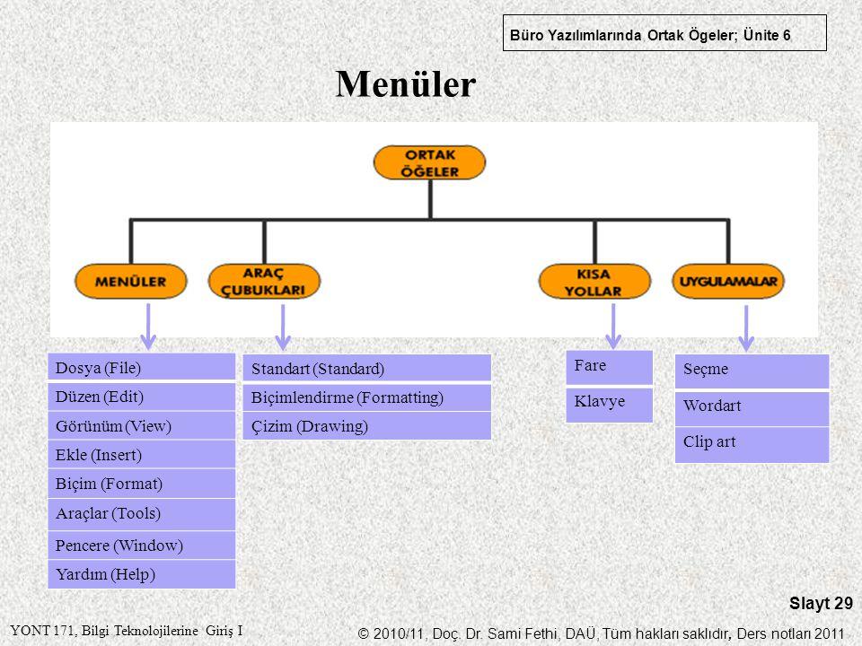 Menüler Dosya (File) Düzen (Edit) Görünüm (View) Ekle (Insert)