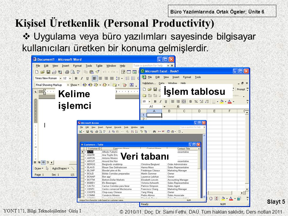 Kişisel Üretkenlik (Personal Productivity)