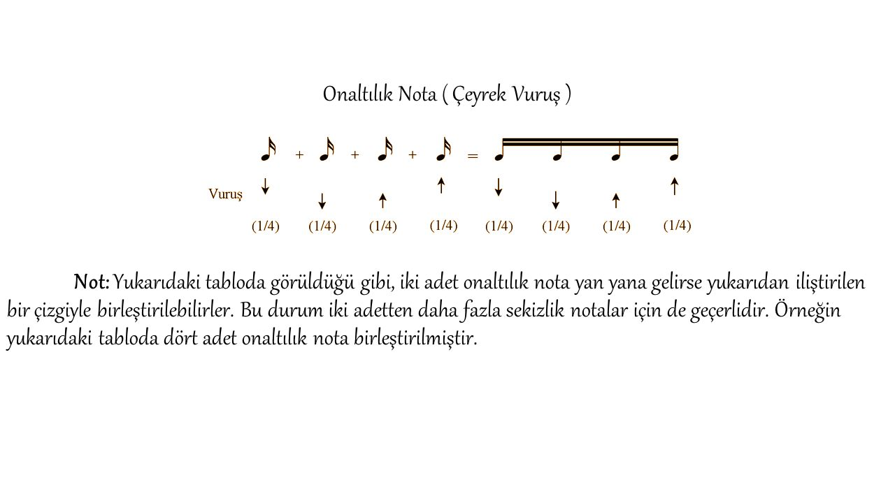 Onaltılık Nota ( Çeyrek Vuruş ) Not: Yukarıdaki tabloda görüldüğü gibi, iki adet onaltılık nota yan yana gelirse yukarıdan iliştirilen bir çizgiyle birleştirilebilirler.