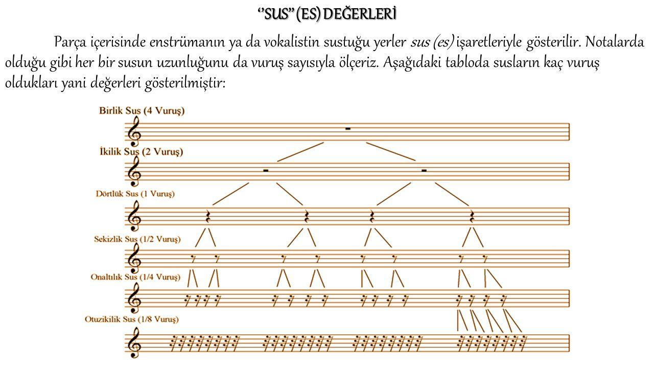 ''SUS'' (ES) DEĞERLERİ Parça içerisinde enstrümanın ya da vokalistin sustuğu yerler sus (es) işaretleriyle gösterilir.