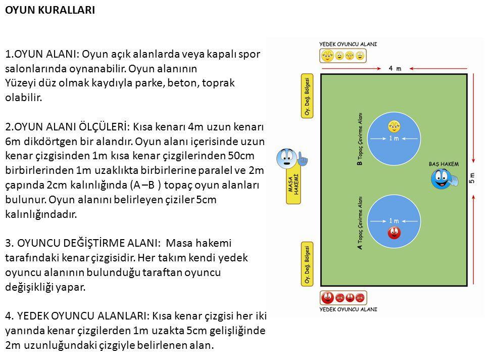 OYUN KURALLARI 1.OYUN ALANI: Oyun açık alanlarda veya kapalı spor salonlarında oynanabilir. Oyun alanının.