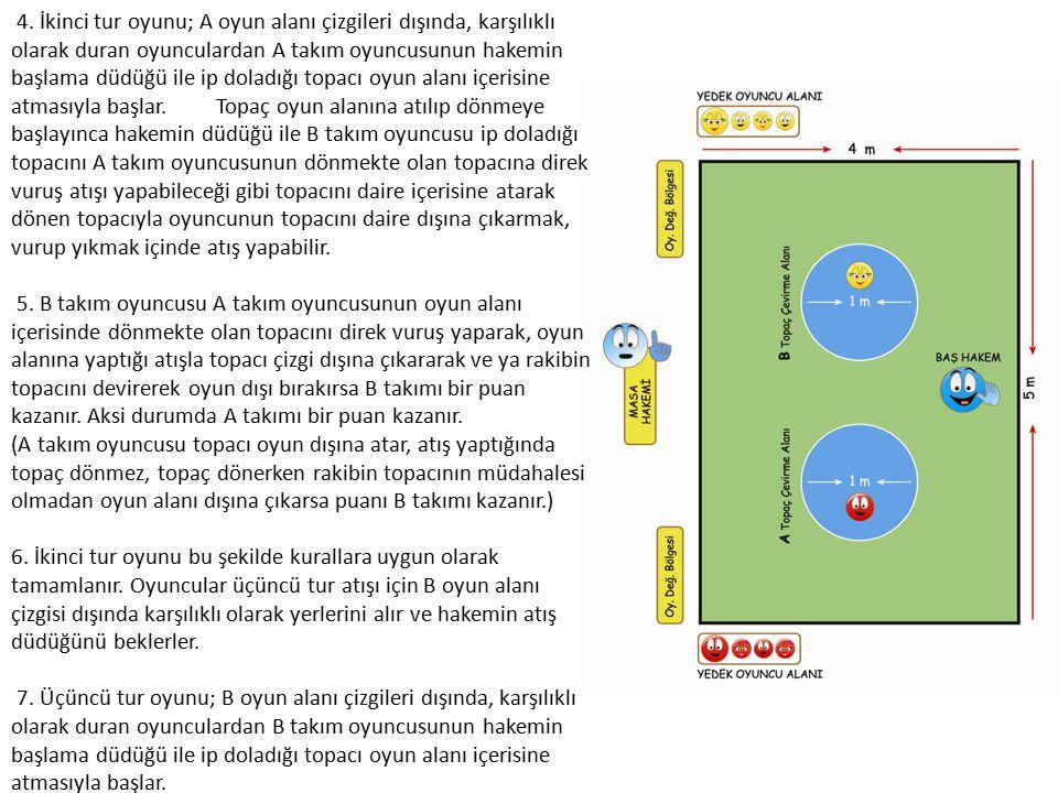 4. İkinci tur oyunu; A oyun alanı çizgileri dışında, karşılıklı olarak duran oyunculardan A takım oyuncusunun hakemin başlama düdüğü ile ip doladığı topacı oyun alanı içerisine atmasıyla başlar. Topaç oyun alanına atılıp dönmeye başlayınca hakemin düdüğü ile B takım oyuncusu ip doladığı topacını A takım oyuncusunun dönmekte olan topacına direk vuruş atışı yapabileceği gibi topacını daire içerisine atarak dönen topacıyla oyuncunun topacını daire dışına çıkarmak, vurup yıkmak içinde atış yapabilir.