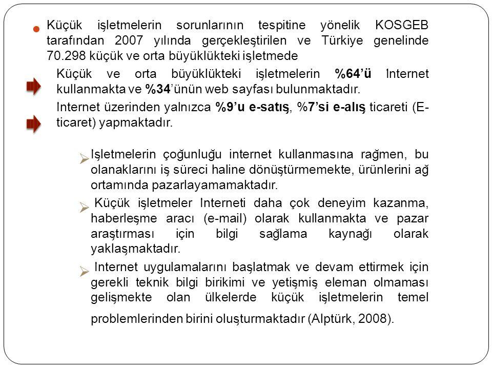 Küçük işletmelerin sorunlarının tespitine yönelik KOSGEB tarafından 2007 yılında gerçekleştirilen ve Türkiye genelinde 70.298 küçük ve orta büyüklükteki işletmede