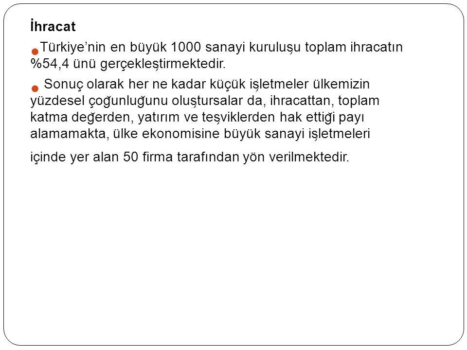 İ̇hracat Türkiye'nin en büyük 1000 sanayi kuruluşu toplam ihracatın %54,4 ünü gerçekleştirmektedir.