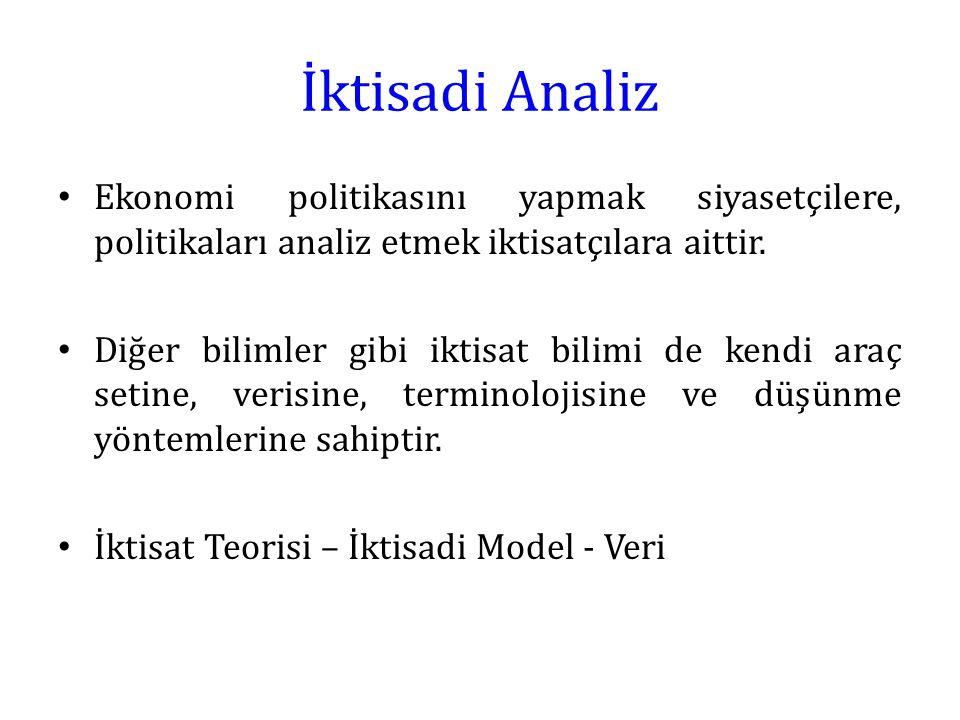 İktisadi Analiz Ekonomi politikasını yapmak siyasetçilere, politikaları analiz etmek iktisatçılara aittir.
