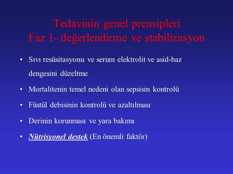 Tedavinin genel prensipleri Faz 1- değerlendirme ve stabilizasyon