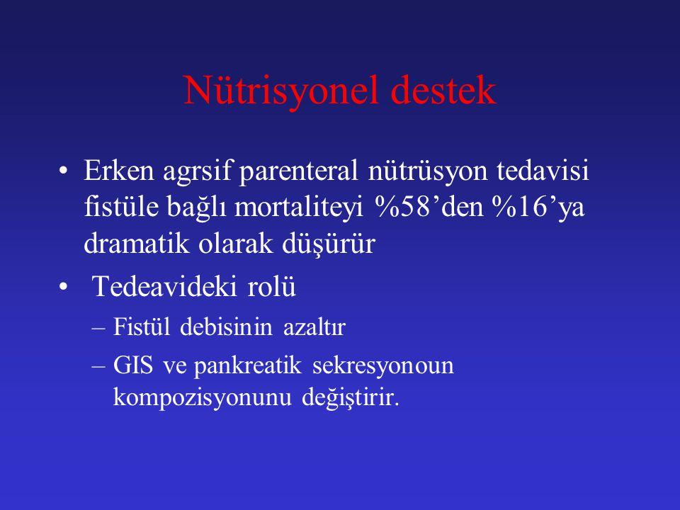 Nütrisyonel destek Erken agrsif parenteral nütrüsyon tedavisi fistüle bağlı mortaliteyi %58'den %16'ya dramatik olarak düşürür.