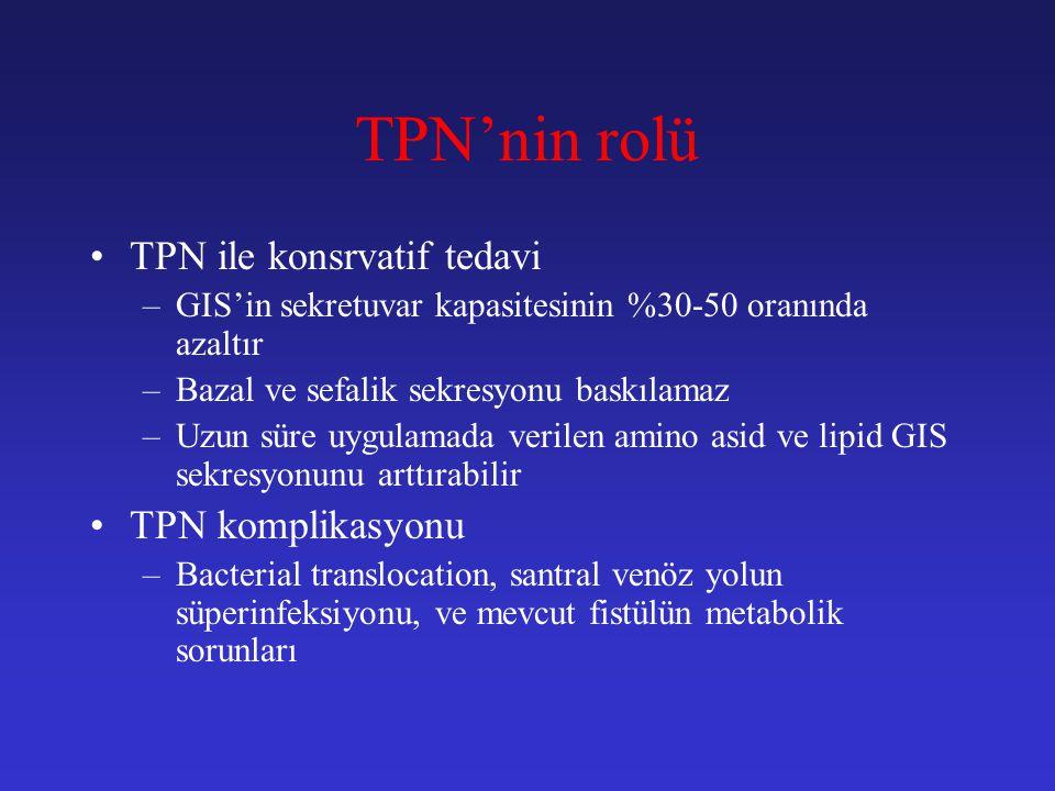 TPN'nin rolü TPN ile konsrvatif tedavi TPN komplikasyonu