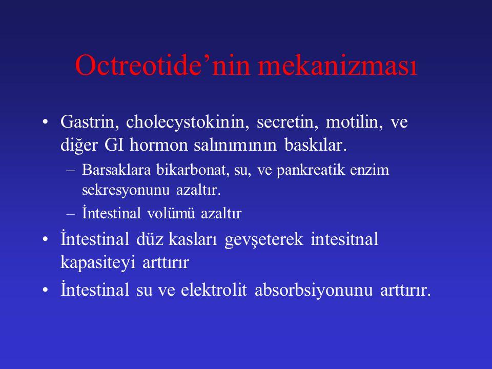 Octreotide'nin mekanizması