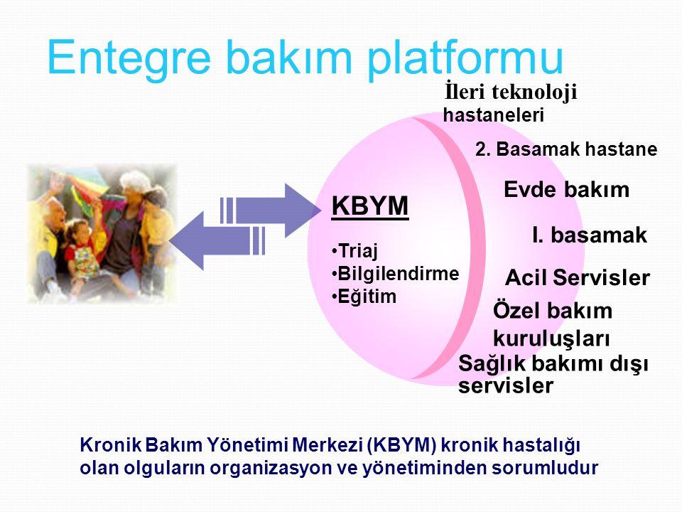 Entegre bakım platformu