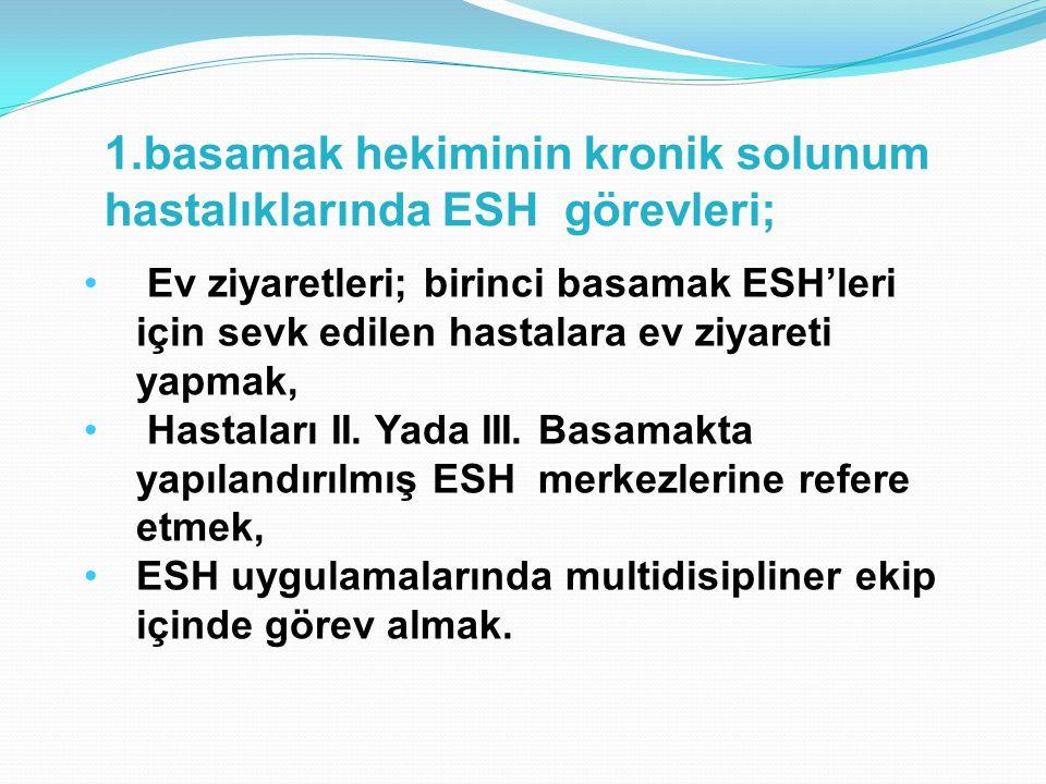 1.basamak hekiminin kronik solunum hastalıklarında ESH görevleri;