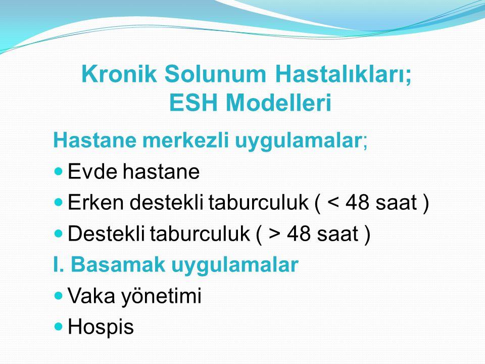 Kronik Solunum Hastalıkları; ESH Modelleri