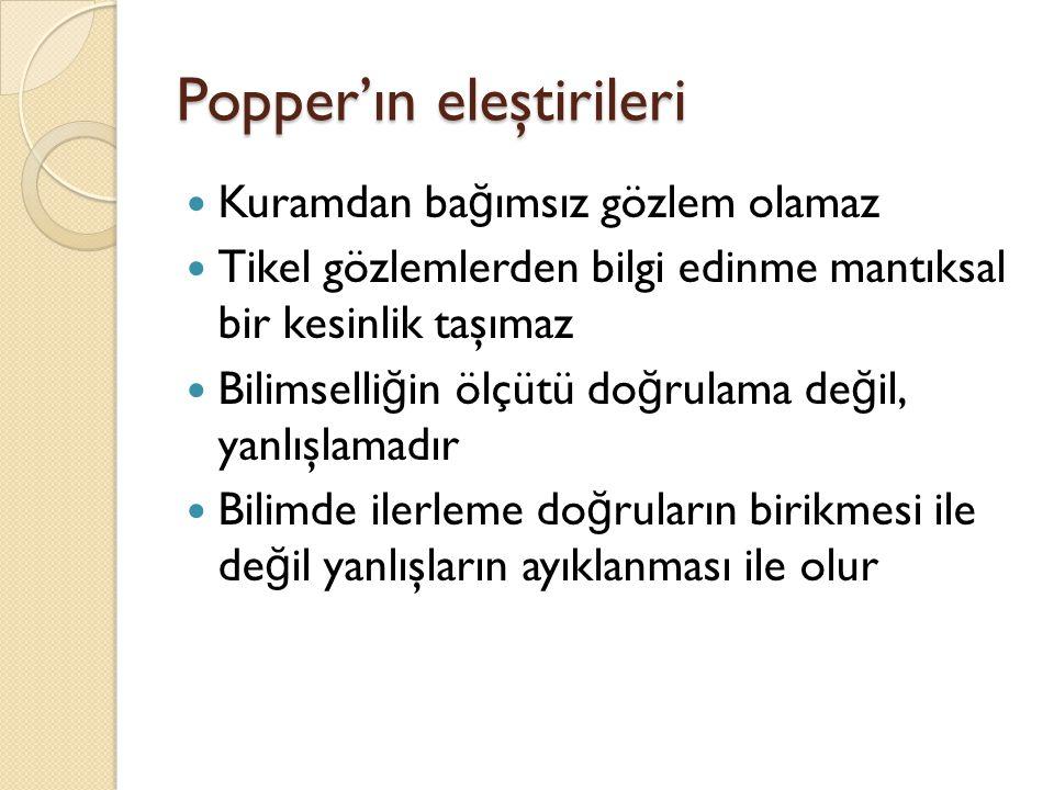 Popper'ın eleştirileri