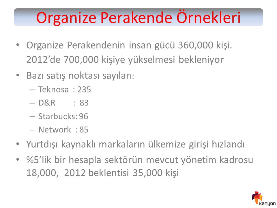 Organize Perakende Örnekleri