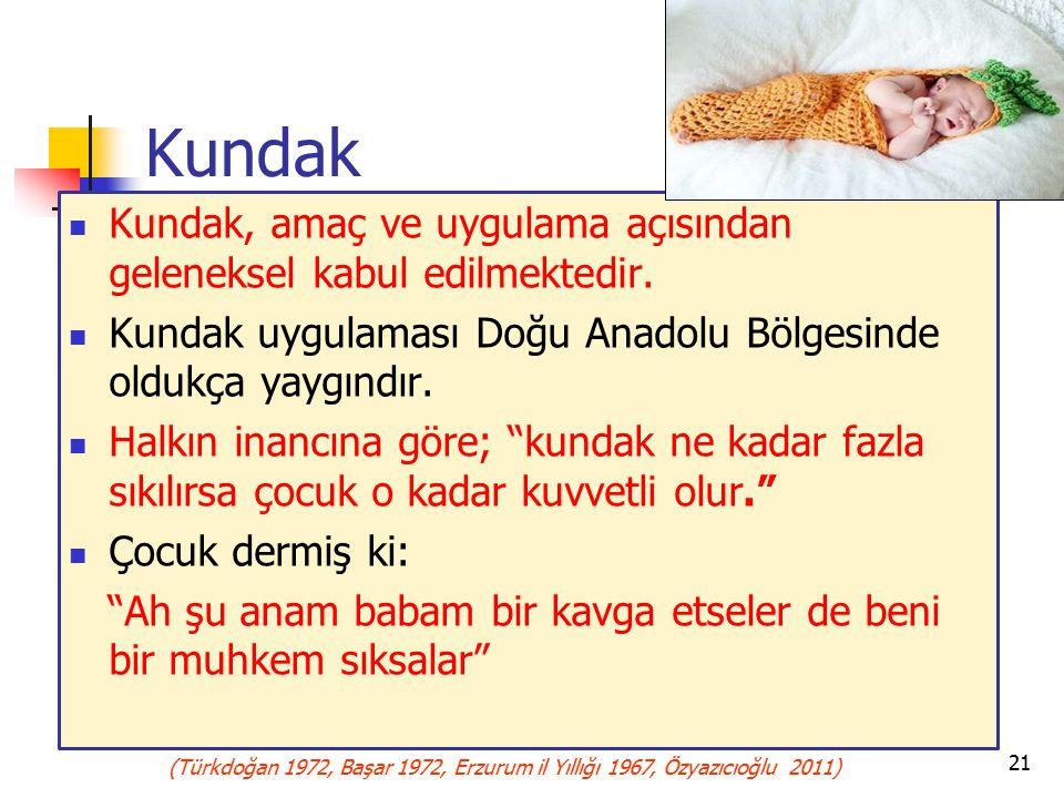 Kundak Kundak, amaç ve uygulama açısından geleneksel kabul edilmektedir. Kundak uygulaması Doğu Anadolu Bölgesinde oldukça yaygındır.