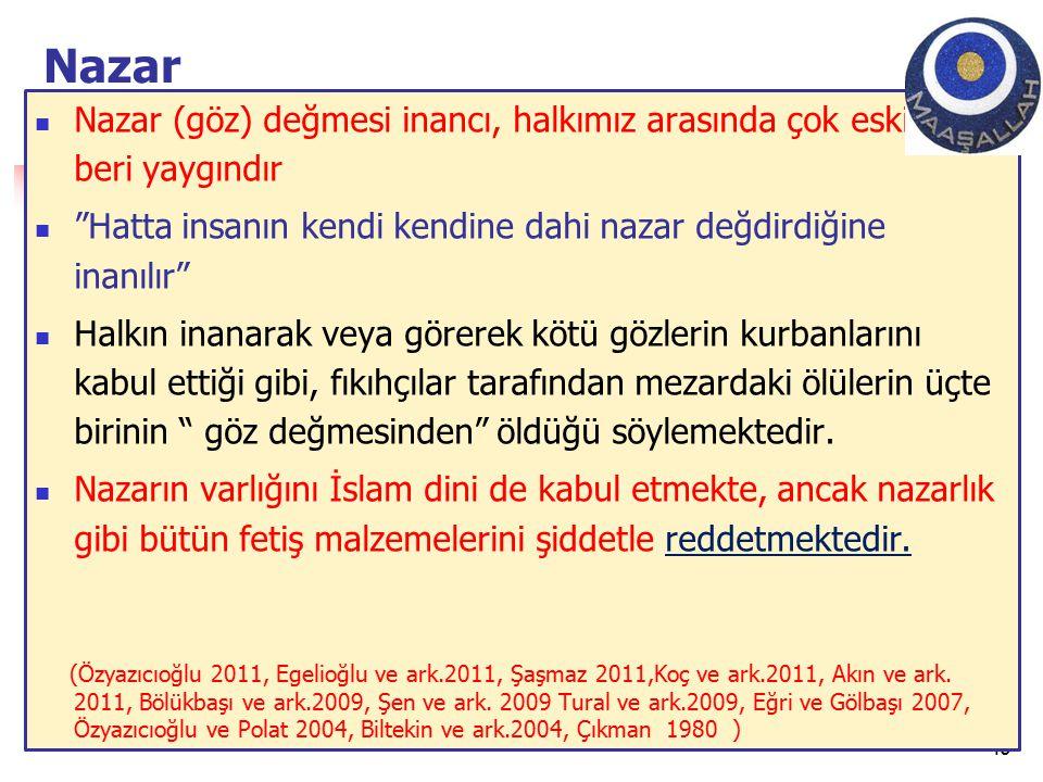 Nazar Nazar (göz) değmesi inancı, halkımız arasında çok eskiden beri yaygındır. Hatta insanın kendi kendine dahi nazar değdirdiğine inanılır