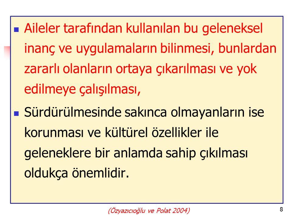 (Özyazıcıoğlu ve Polat 2004)