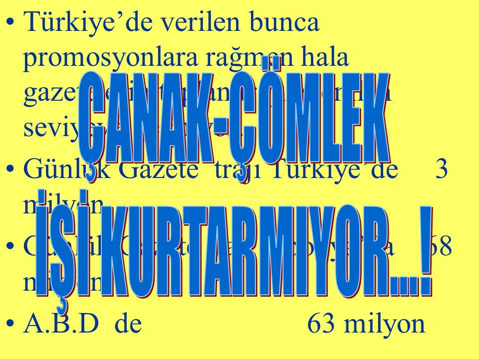 Günlük Gazete trajı Türkiye'de 3 milyon
