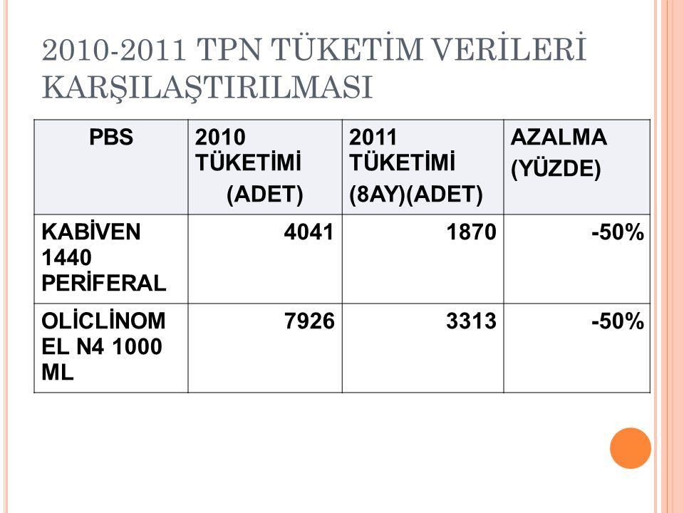 2010-2011 TPN TÜKETİM VERİLERİ KARŞILAŞTIRILMASI