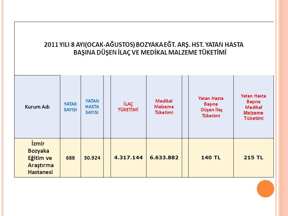 2011 YILI 8 AYI(OCAK-AĞUSTOS) BOZYAKA EĞT. ARŞ. HST