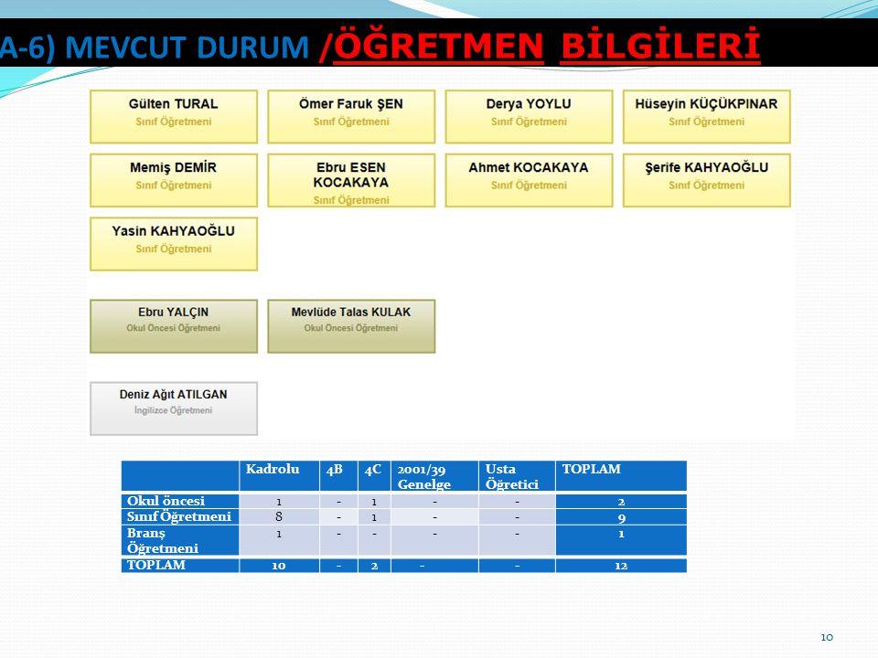 A-6) MEVCUT DURUM /ÖĞRETMEN BİLGİLERİ