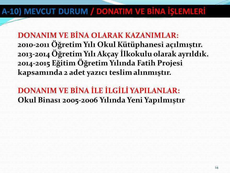 A-10) MEVCUT DURUM / DONATIM VE BİNA İŞLEMLERİ