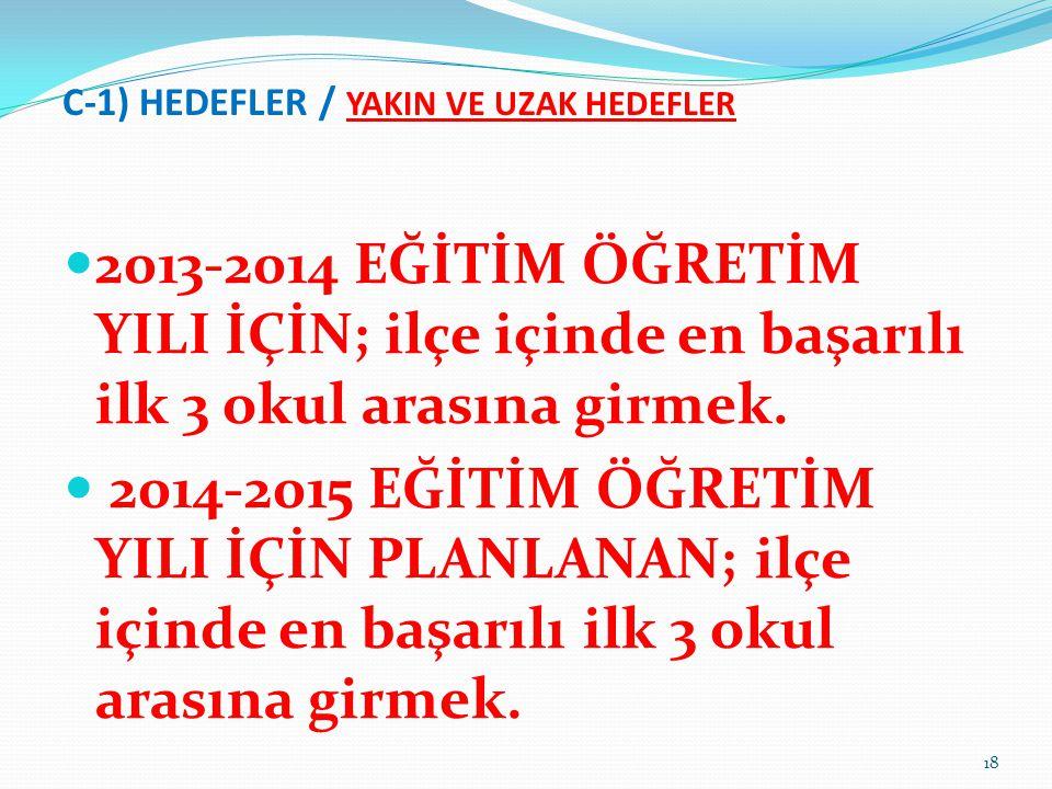 C-1) HEDEFLER / YAKIN VE UZAK HEDEFLER